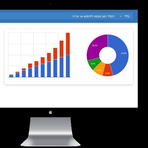 תצוגה גרפית מתקדמת של תהליכי השירות באמצעות Skyz Service