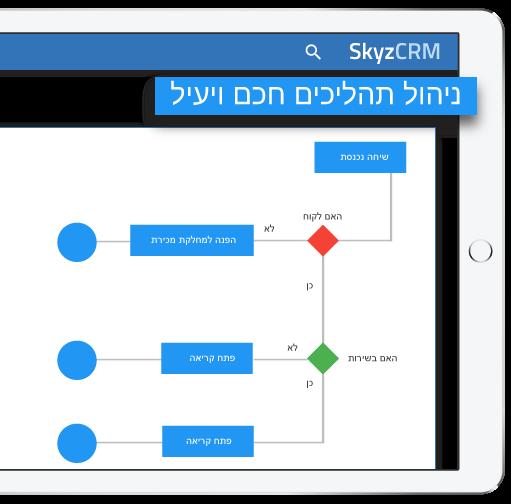 ניהול תהליכים חכם עם Skyz Sales