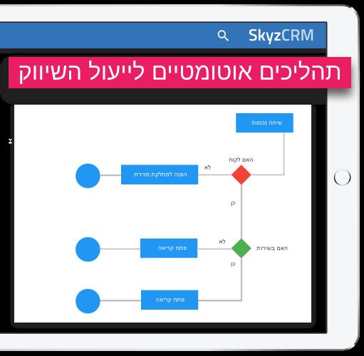 תהליכים אוטומטיים לייעול השיווק באמצעות Skyz Marketing