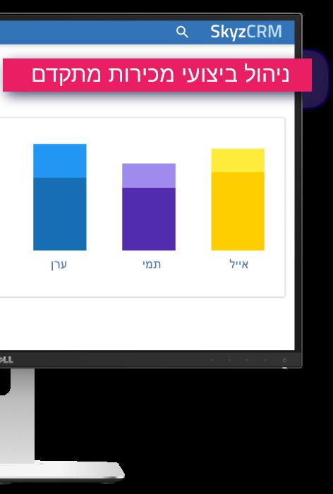 ניהול ביצועי מכירות באמצעות Skyz Sales